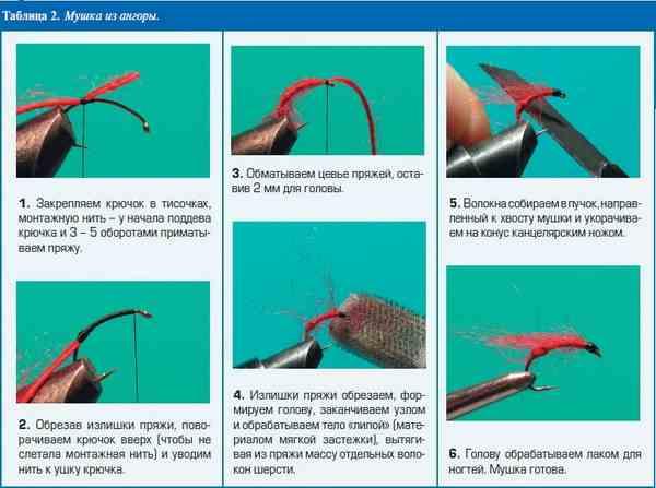 Как вязать мушки своими руками