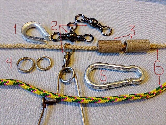 Прикормки для рыбалки своими руками - Охота и рыбалка